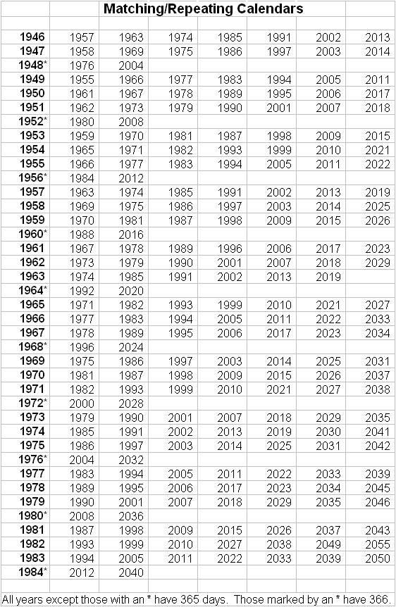 Year Calendar Repeats : Keisuke serizawa kataezome calendar folios